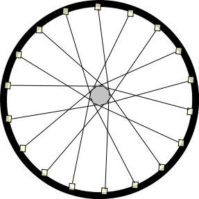 4 cross wheel