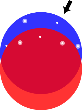Hub polarity, right non-bevelled